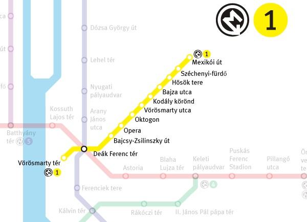 M1 Budapest mappa